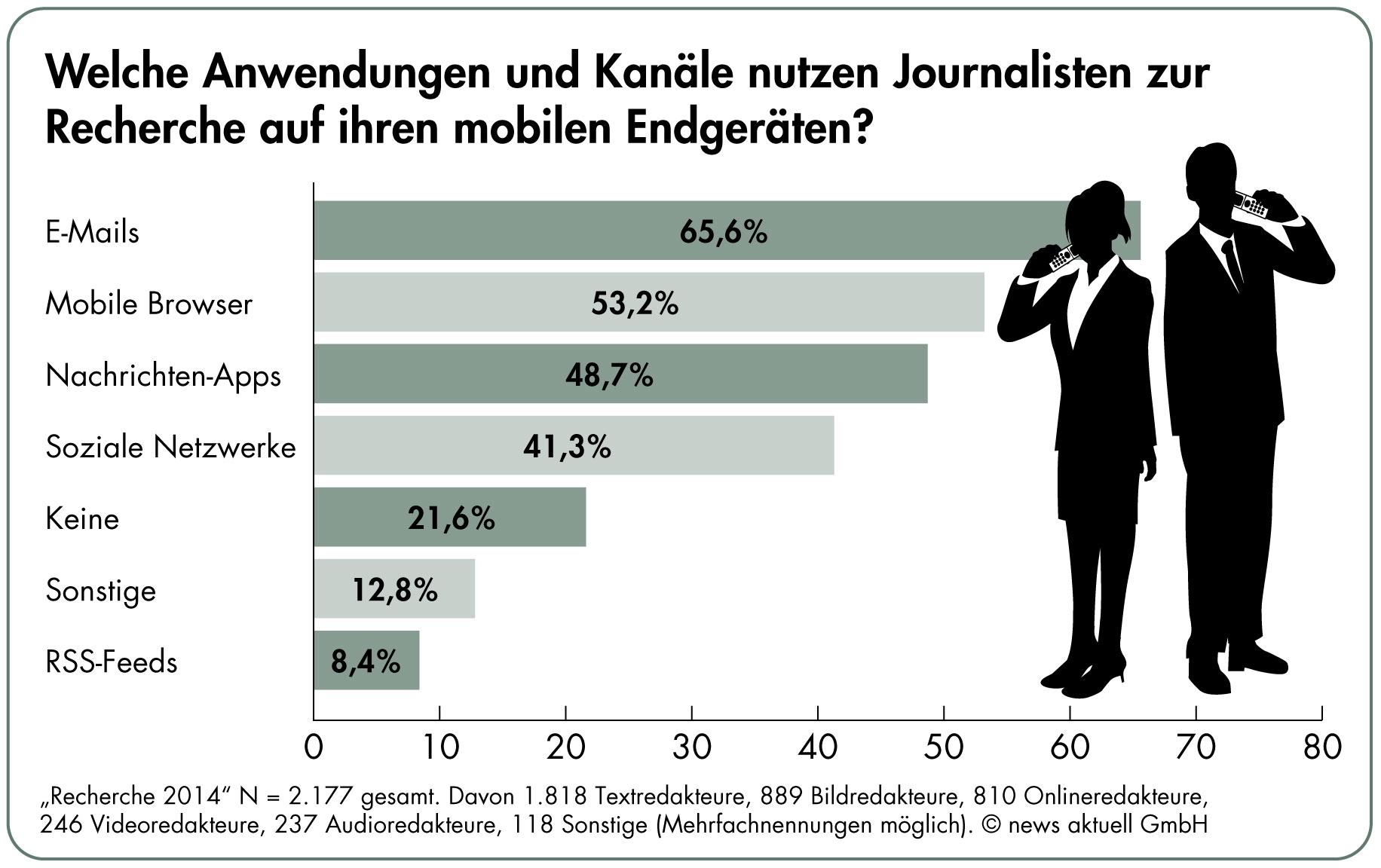 obs/news aktuell GmbH/Kerstin Kriesel